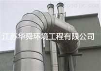 厨房排烟管道多少钱一米发电机拍戏系统公司