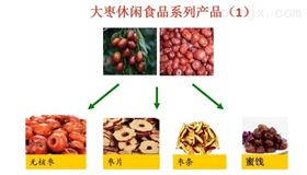 红枣粉深加工生产线