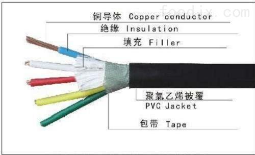 茄子河区阻燃控制电缆ZR-KVVP22-4*2.5