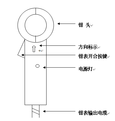 LYYD-75KVA/100KV交流耐压发生器