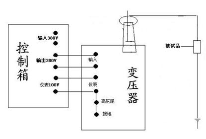 LYYD-30KVA/100KV交流耐压变压器